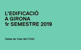 L'edificació a Girona 1r Semestre 2019